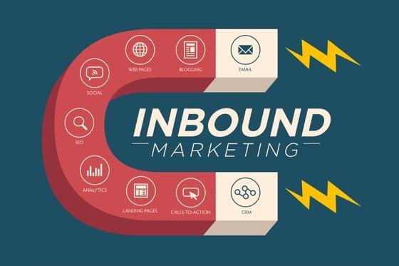 Inbound Marketing magneet