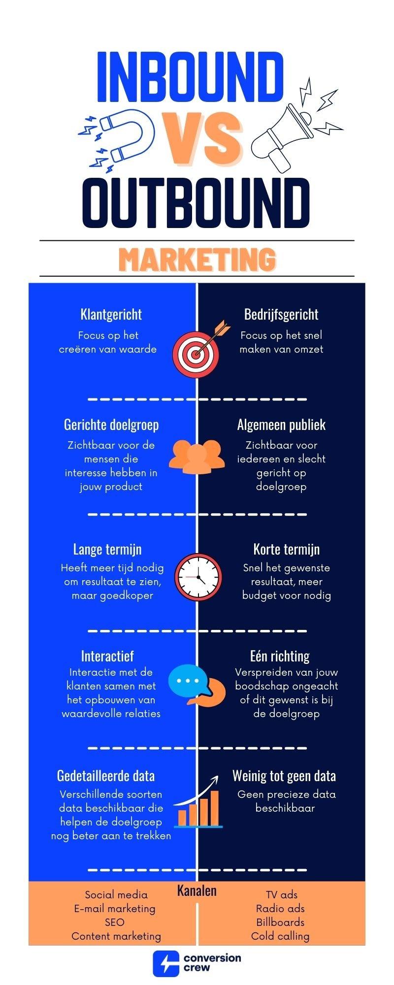inbound-vs-outbound-marketing-infographic.jpg (1)