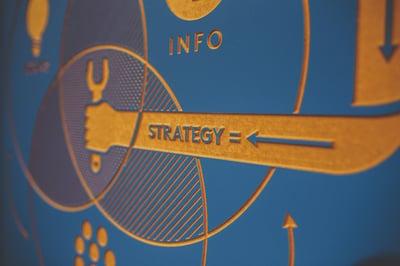 Maak de Perfecte Online Marketing Strategie voor 2020