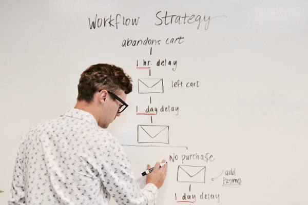 Marketing Automation flow op whiteboard